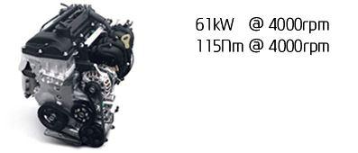 Used Hyundai i20 Engines For Sale | Engine Finder Motor Spares