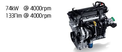 1.4 KAPPA Hyundai engine